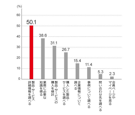 graf150904_1