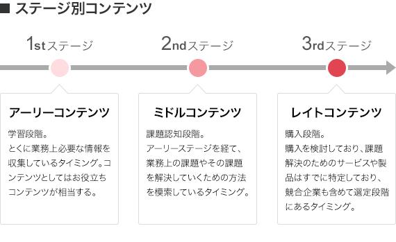 graf_151112_01